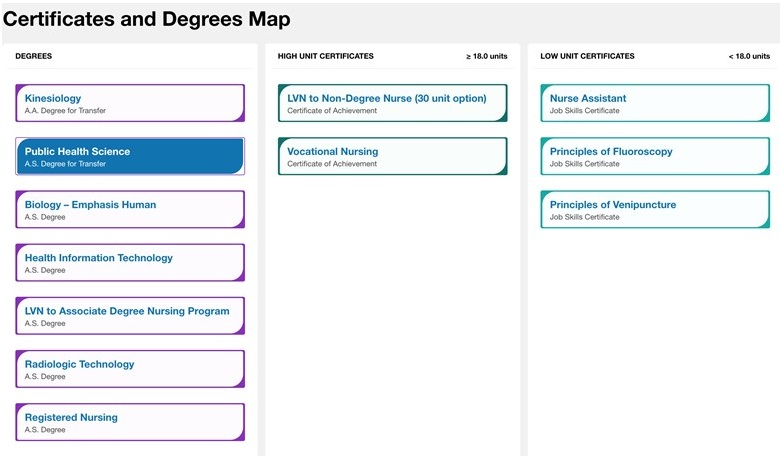 Screenshot of the Program Mapper