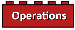 Data Strand: Operations
